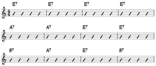 Chart for the blues progression in E