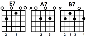 Chord diagrams for E7, A7 and B7