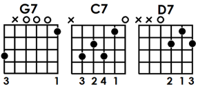 Chord diagrams for the G7, C7 and D7 chords