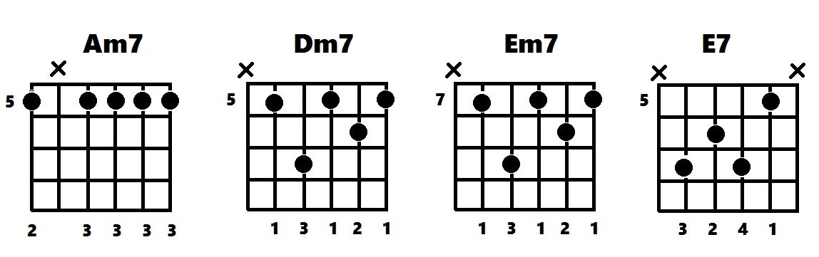 Am7 Dm7 Em7 E7 Chord Diagrams