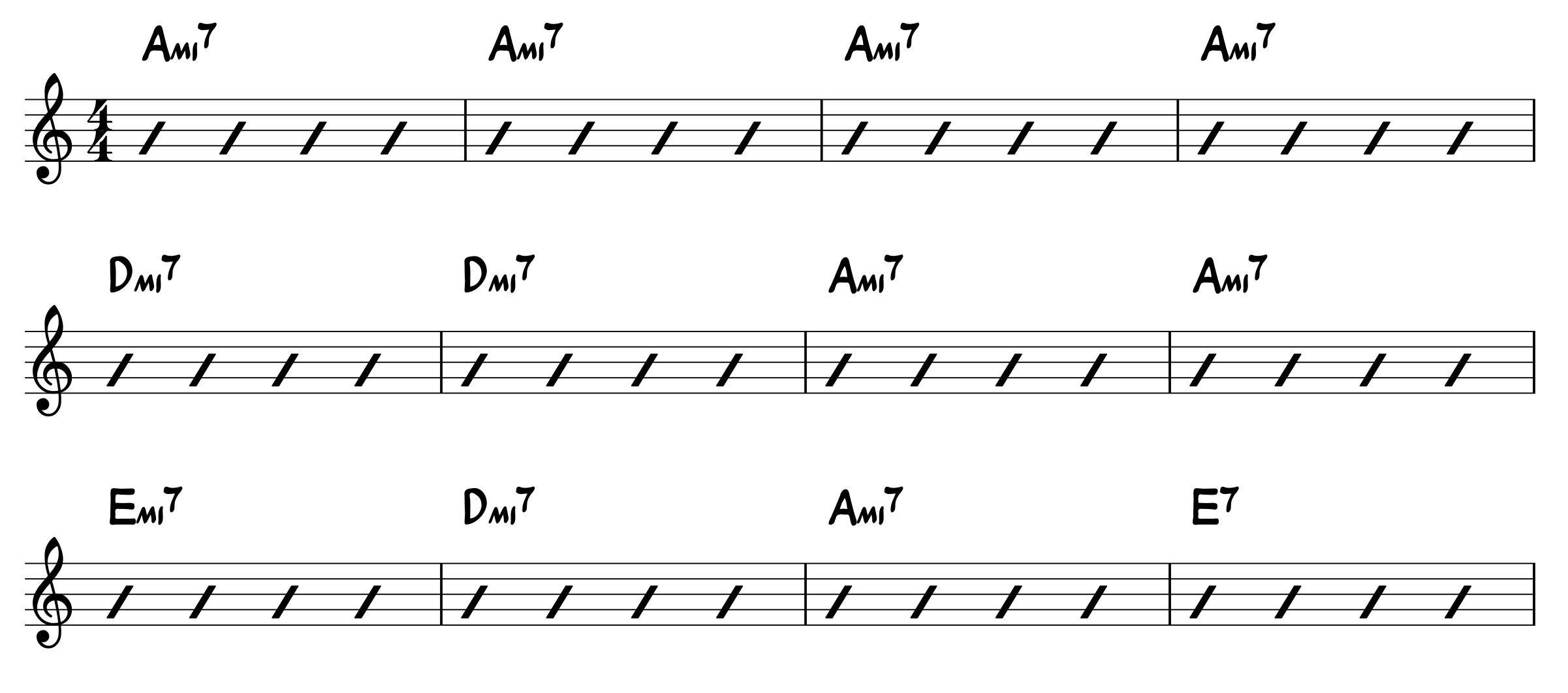 A minor blues progression form 1