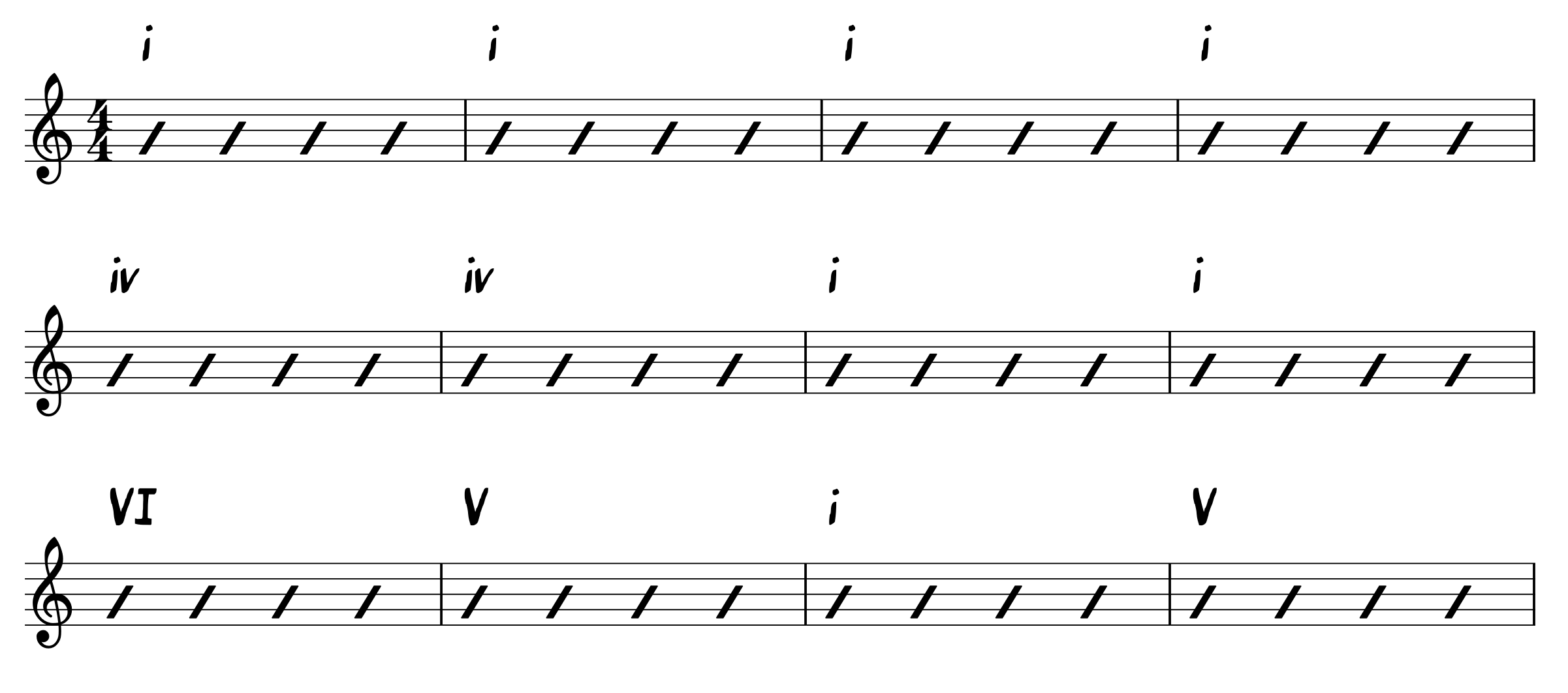 Chart minor blues progression Form 2 roman numerals