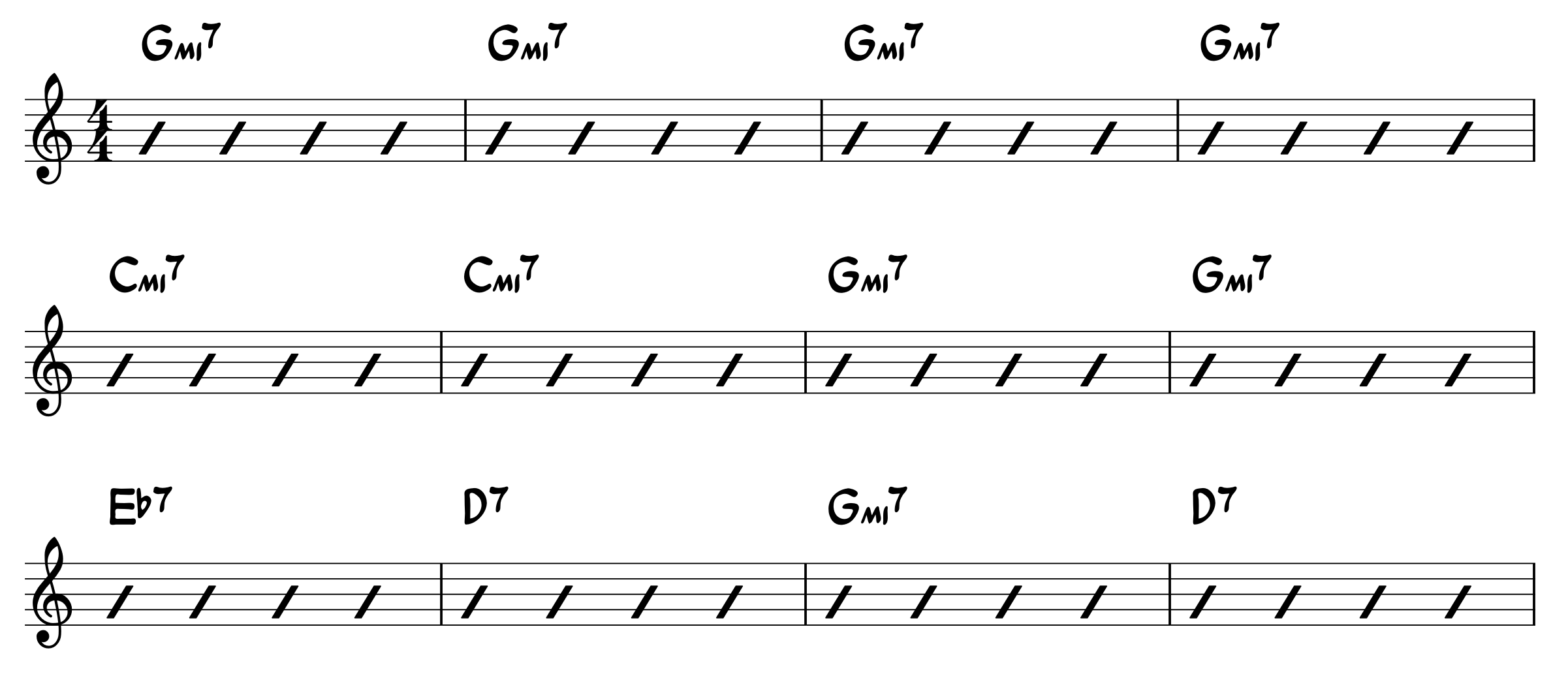 Chart for G minor blues progression Form 2
