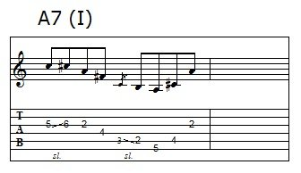 Phrase 3 of the blues solo
