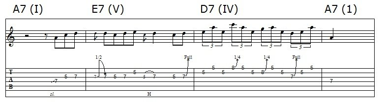 phrase 4 of the blues solo