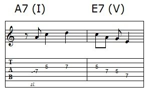 phrase 5 of the blues solo