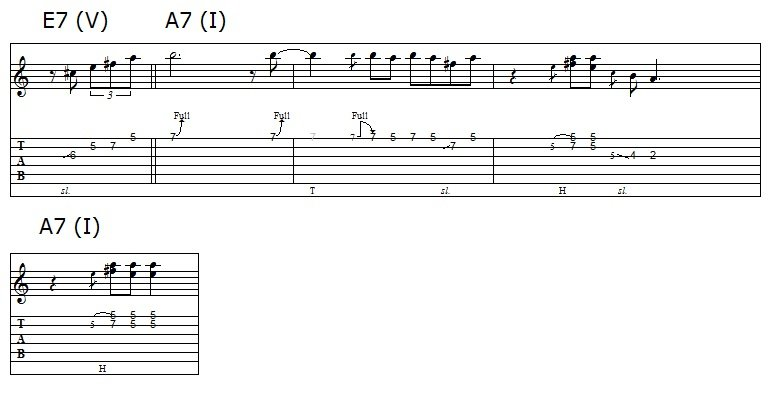Phrase 6 of the blues solo