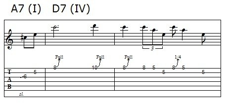 Phrase 7 of the blues solo
