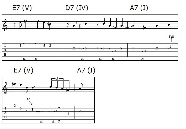 Phrase 9 of the blues solo